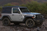Release Date And Concept Jeep Lineup 2022