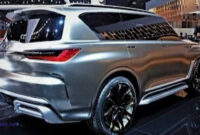 release date and concept nissan patrol 2022 redesign
