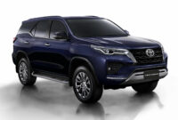 release date and concept toyota fortuner 2022 model