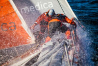 research new volvo ocean race galway 2022