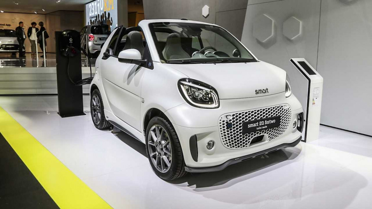 Images 2022 Smart Fortwo