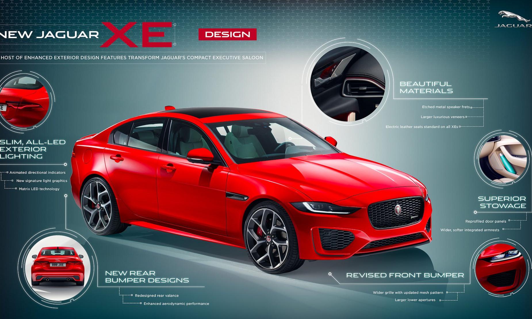 Release Date New Jaguar Xe 2022 Interior