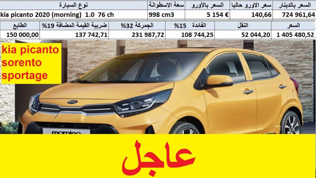 Pictures 2022 Kia Picanto Egypt