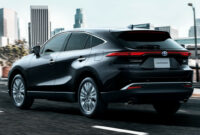 reviews toyota harrier 2022