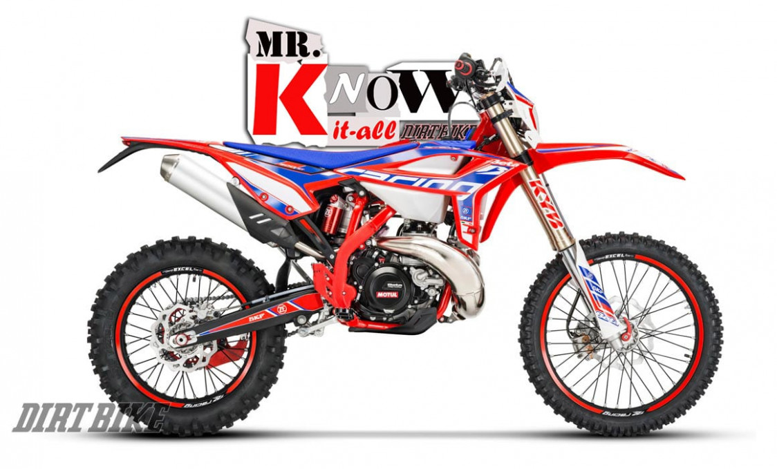 New Model and Performance 2022 Honda Dirt Bikes