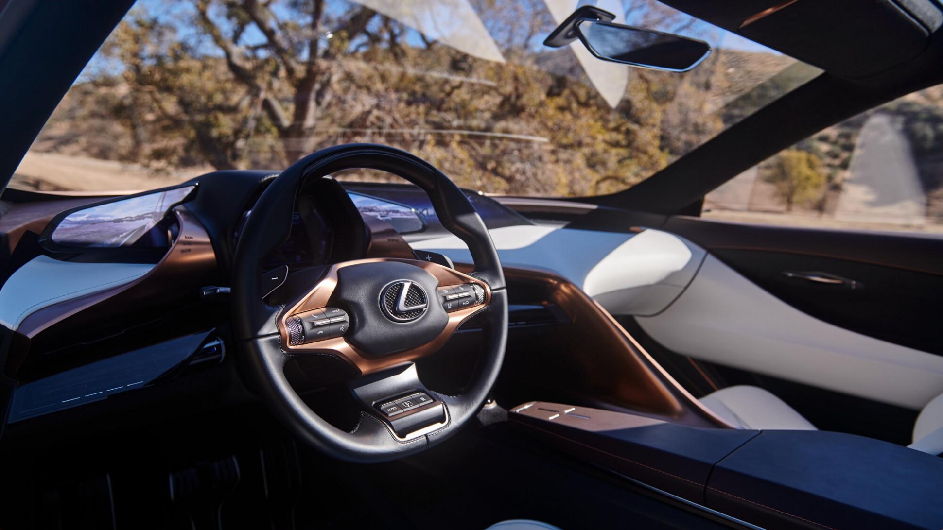 Performance 2022 Lexus TX