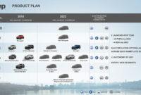 rumors jeep 2022 lineup