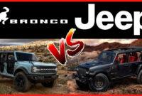Concept Jeep Wrangler Rubicon 2022