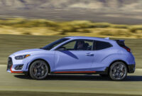 specs and review 2022 hyundai veloster