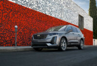 Specs and Review Cadillac Midsize Suv 2022