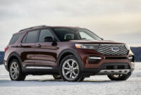 specs and review ford explorer st 2022