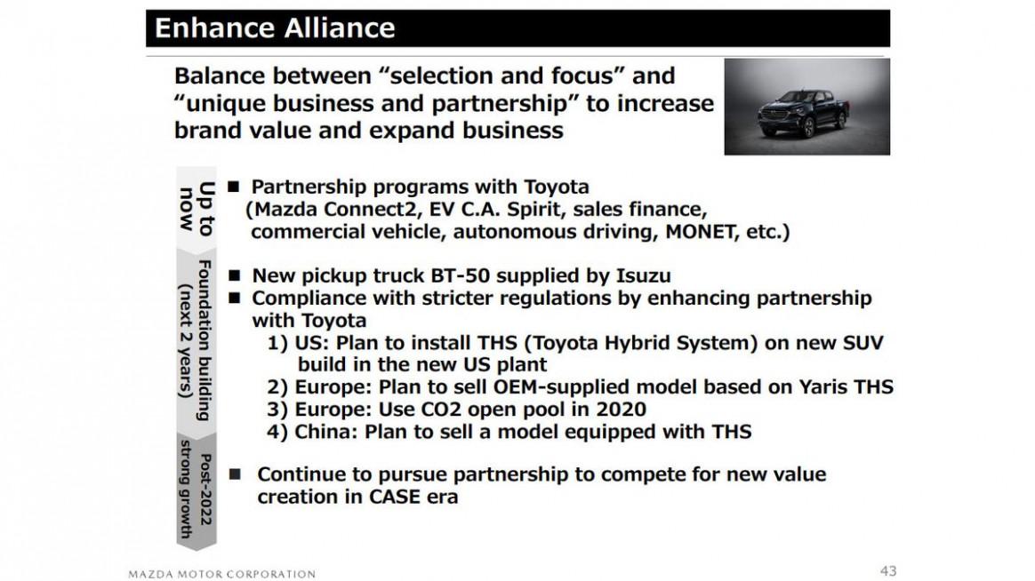 Release Mazda Cx 3 Hybrid 2022
