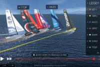 speed test volvo ocean race galway 2022