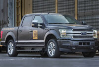 New Model and Performance 2022 Ford Atlas