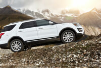 style 2022 ford explorer