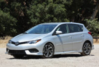 wallpaper 2022 scion im