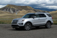 Release Date and Concept Ford Explorer 2022 Release Date