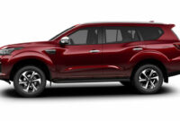 Concept and Review 2022 Nissan Xterra