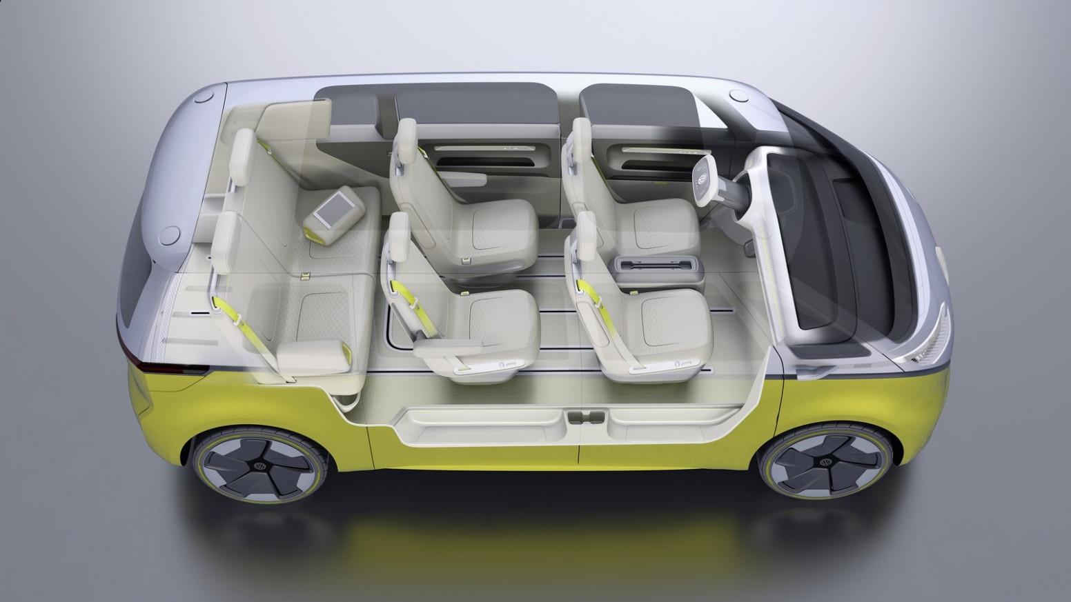 Reviews 2022 VW Bulli