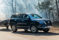 History Toyota Fortuner 2022