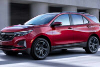 New Review 2022 Chevy Equinox