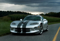 Review and Release date 2022 Dodge Viper Roadster