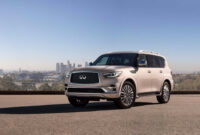 Specs and Review 2022 Infiniti Qx80 Suv