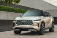 Price And Release Date 2022 Infiniti Qx60