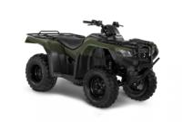 Redesign and Review Quadriciclo Honda 2022