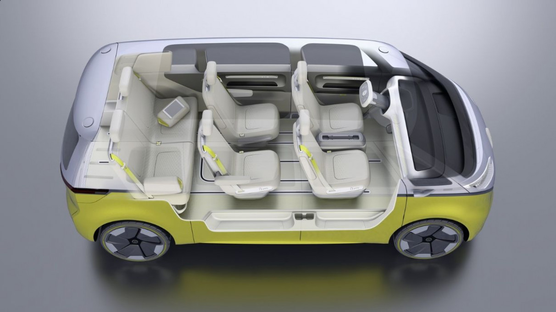 Specs Volkswagen Kombi 2022