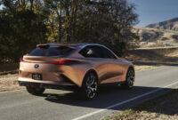 Release 2022 Lexus Lss