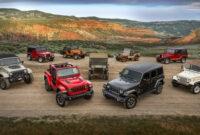New Model and Performance Jeep Wrangler 2022 Hybrid