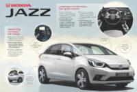 release honda new jazz 2022