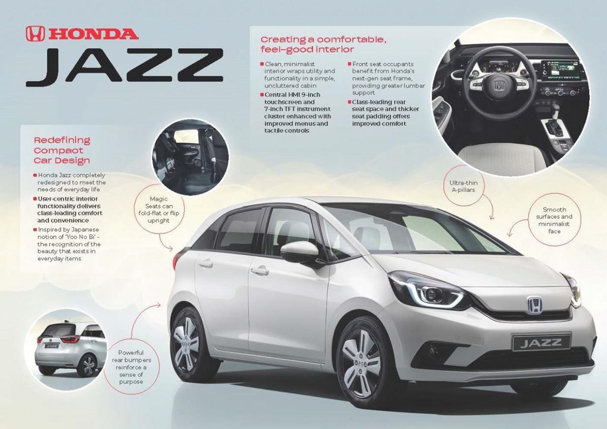 Reviews Honda New Jazz 2022