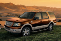 spy shoot 2022 ford expedition